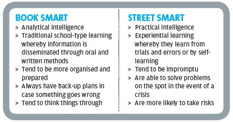 book smarts vs street smarts Book smart or street smart, we have to put effort into becoming smarter intelligence, on the other hand, is something with which you are born your iq is a measurement of your intelligence, and doesn't change because it is a measure of your ability to learn.